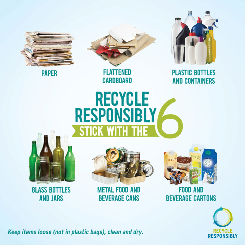 Recycle Responsibly Stick With The Six Campaign